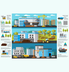 Industrial factory brochure vector