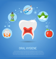 Oral hygiene concept vector