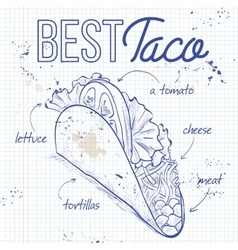 Taco recipe on a notebook page vector image