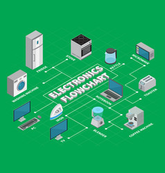 Electronics flowchart infographics layout vector