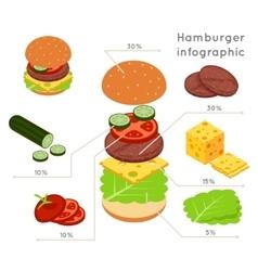Hamburger ingredients flat isometric style vector image vector image
