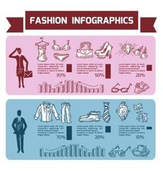 Fashion Infographics Set vector image