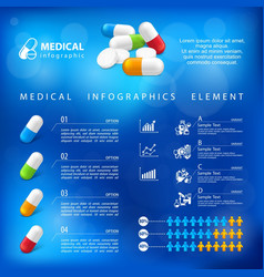 medical pill infographic vector image vector image