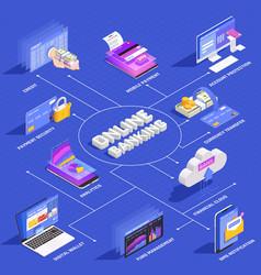 Online banking isometric flowchart vector