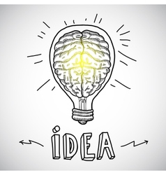 Human brain in lightbulb sketch vector image