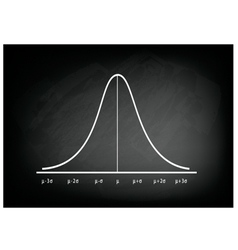 Normal Distribution Curve Chart on Chalkboard vector image