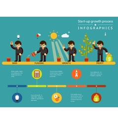Business start-up growth process infographics vector image vector image