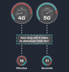 4g vs 5g infographics vector
