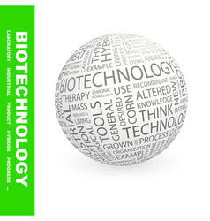 BIOTECHNOLOGY vector image