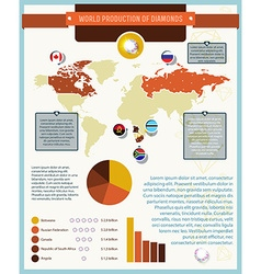 Infographics on the world diamond statistics vector