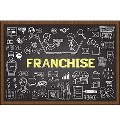 Franchise on chalkboard vector image