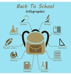 Back to school infographics vector
