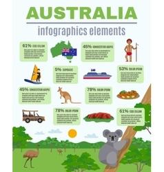 Australia Infographics Elements vector image vector image