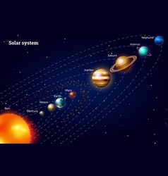 Planets of the solar system milky way realistic vector