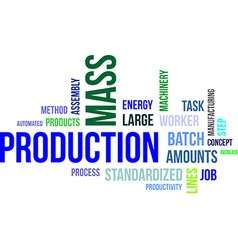 word cloud mass production vector image