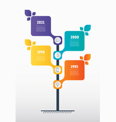 Vertical timeline or infographics with four parts vector