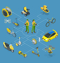 Isometric set alternative eco transport vector