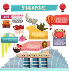 Singapore facts infographic orthogonal poster vector