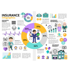 Flat colorful insurance infographic template vector