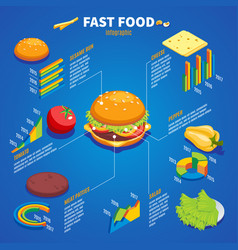 Isometric fast food infographic template vector