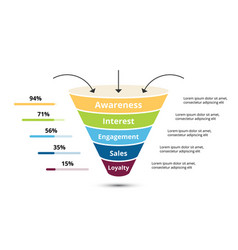 sales funnel with arrows for marketing and vector image