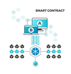 smart contracts internet block chain security and vector image