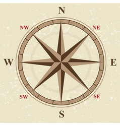 flat compass vector image