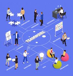 Teamwork collaboration isometric flowchart vector