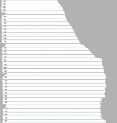 ripped notebook paper vector image vector image
