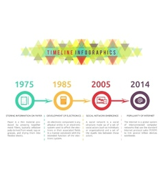 Timeline infographic of data transmission on years vector image