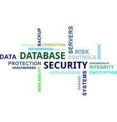 Word cloud database security vector