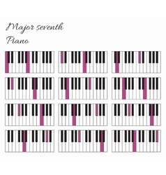Piano major seventh interval infographics vector image