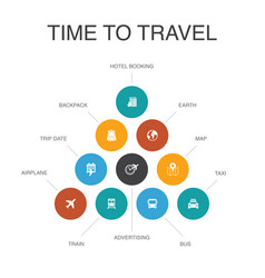 time to travel infographic 10 steps concepthotel vector image
