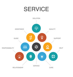 Service infographic 10 steps concept solution vector