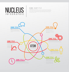 nuclear infographic report template vector image vector image