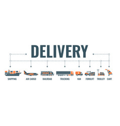delivery and logistics banner vector image