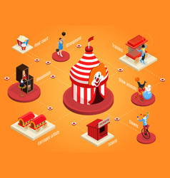 Isometric circus composition vector