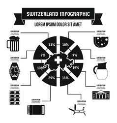 Switzerland infographic concept simple style vector