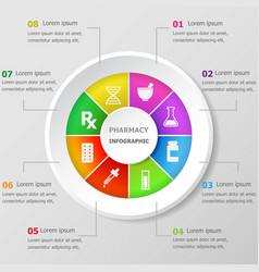 Infographic design template with pharmacy icons vector
