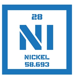 Nickel chemical element vector