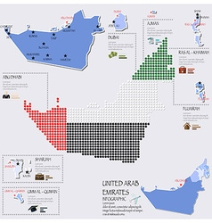 Dot And Flag Map Of United Arab Emirates vector image