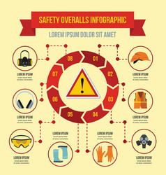 Safety overalls infographic concept flat style vector