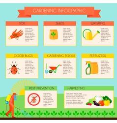 Gardening infographic set vector