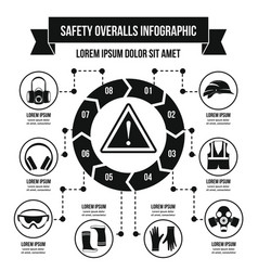 Safety overalls infographic concept simple style vector