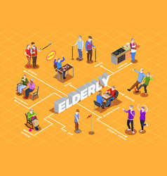 Elderly people isometric flowchart vector