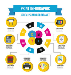 Print process infographic concept flat style vector