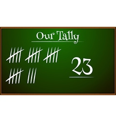 Tally marks on blackboard vector