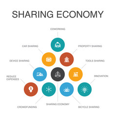 Sharing economy infographic 10 steps concept vector