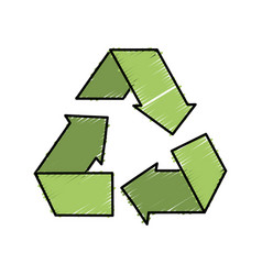 Reduce recycle and reuse environment symbol vector