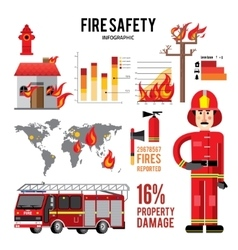 Firefighter and icons Fire truck on fire Flat vector